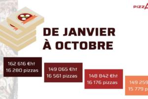 Les faits marquants d'octobre