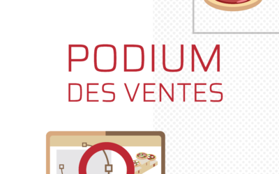Podium des ventes : Avril 2019 !