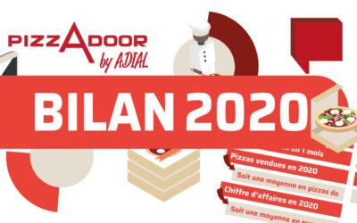 Bilan 2020 : Ventes des pizzas en distribution automatique !